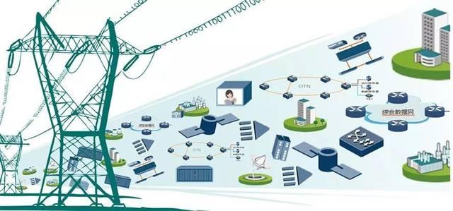 国家电网:2年内初步建成泛在电力物联网【vwin德赢娱乐网|主页德赢ac米兰合作】